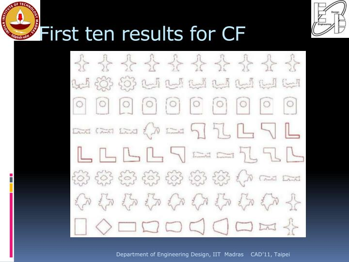 First ten results for CF