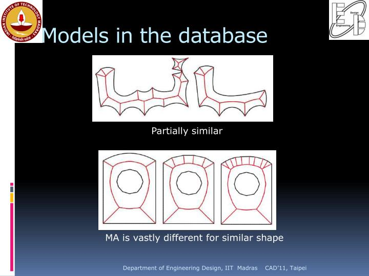 Models in the database