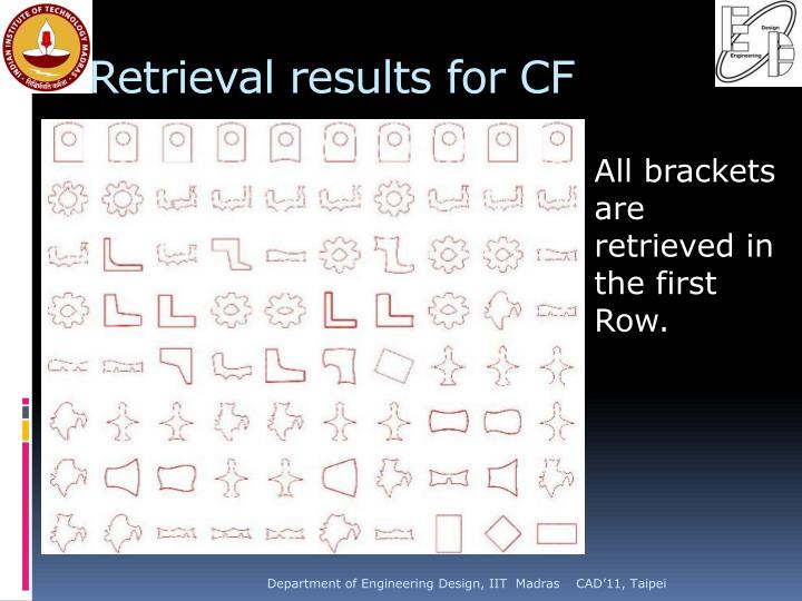 Retrieval results for CF