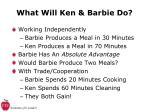 what will ken barbie do