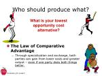 who should produce what