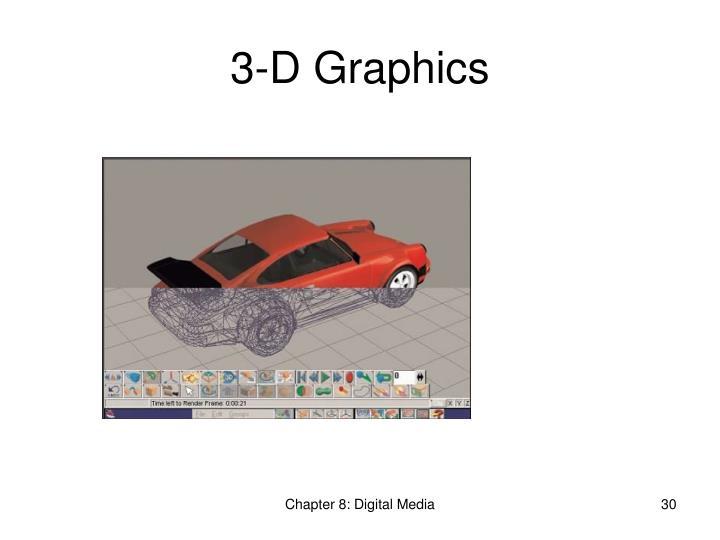 3-D Graphics