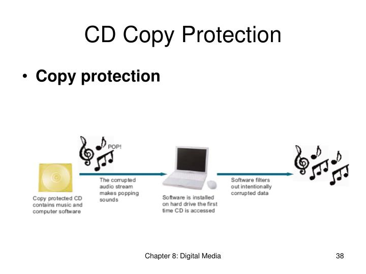 CD Copy Protection