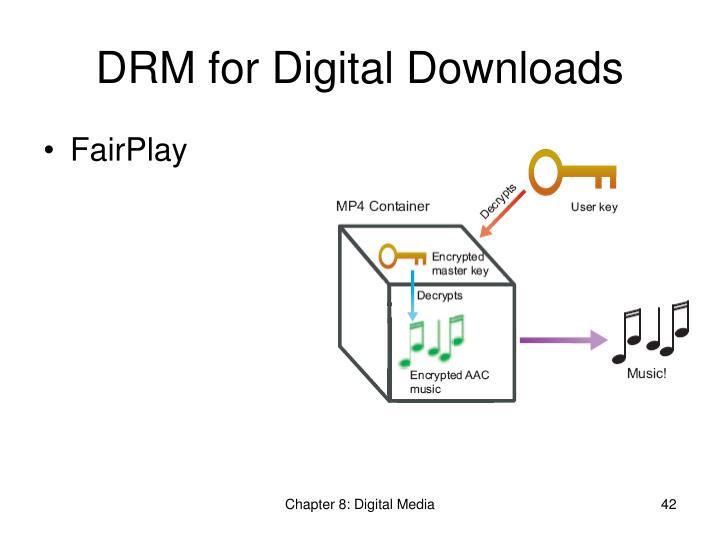 DRM for Digital Downloads