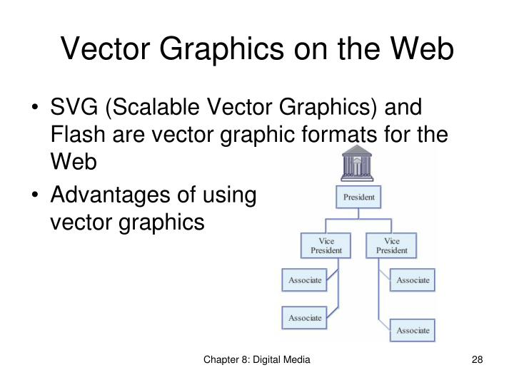 Vector Graphics on the Web