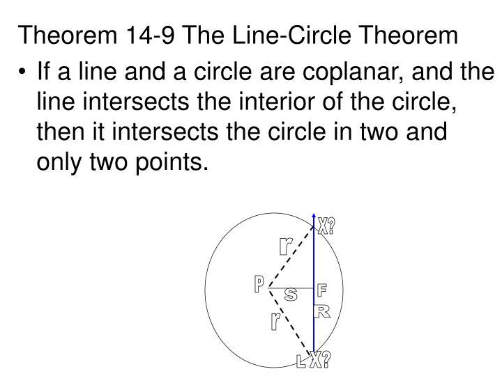 Theorem 14-9 The Line-Circle Theorem