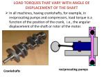 load torques that vary with angle of displacement of the shaft