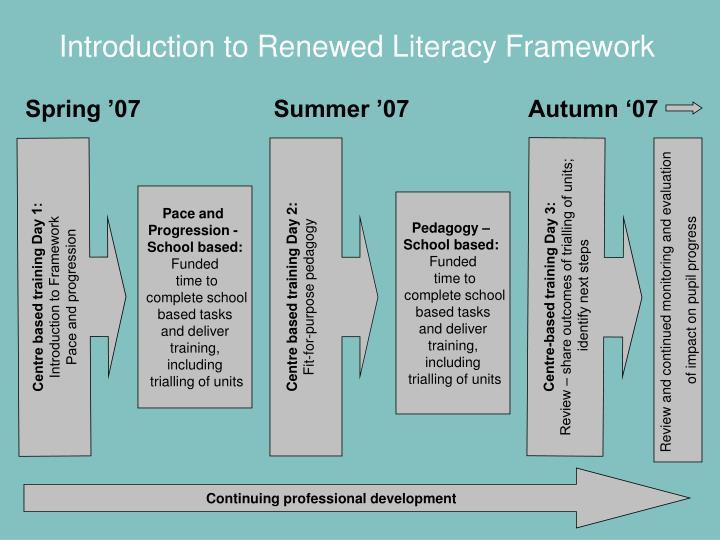Introduction to Renewed Literacy Framework