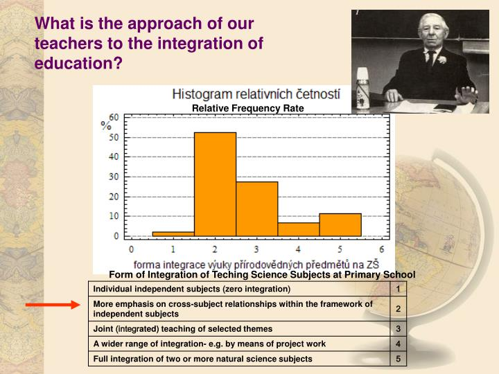 What is the approach of our teachers to the integration of education?