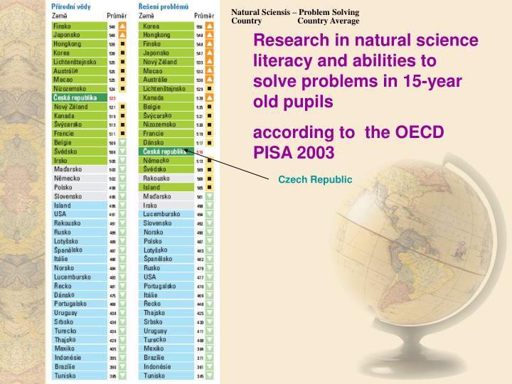 Natural Sciensis – Problem Solving