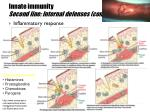 innate immunity second line internal defenses con t