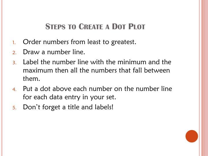 Steps to Create a Dot Plot