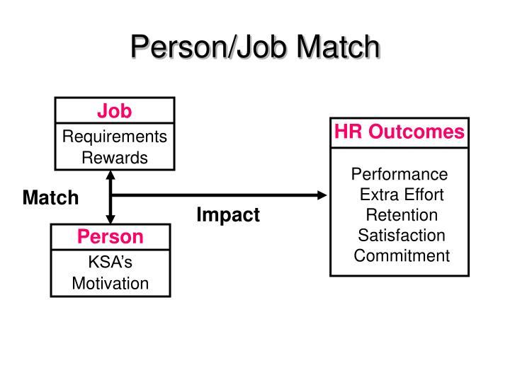 Person/Job Match