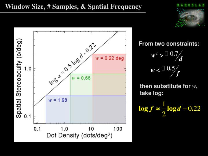 Window Size, # Samples, & Spatial Frequency