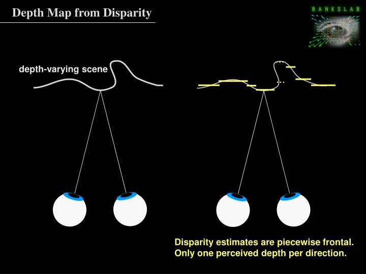 Depth Map from Disparity
