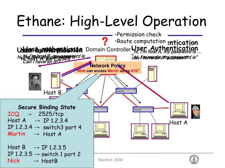 Ethane: High-Level Operation