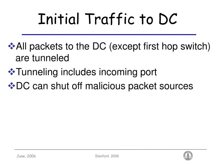 Initial Traffic to DC