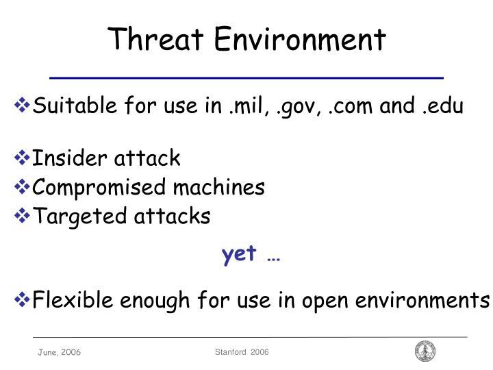 Threat Environment