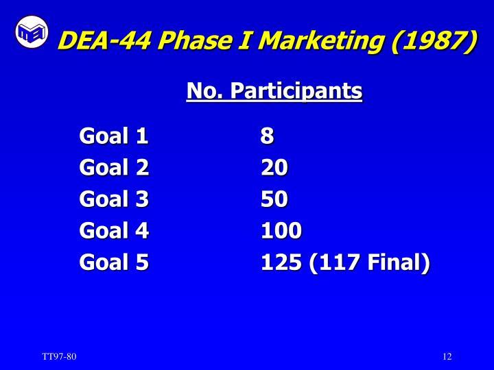DEA-44 Phase I Marketing (1987)