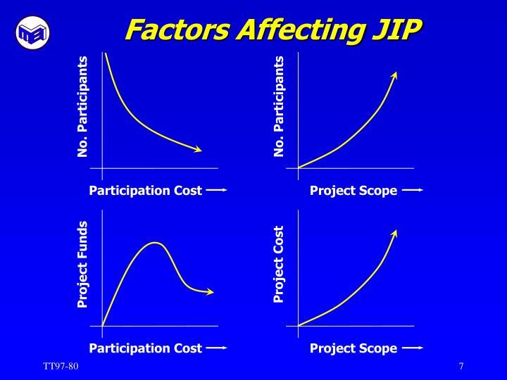 Factors Affecting JIP