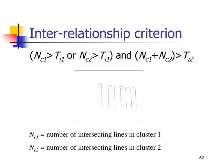 Inter-relationship criterion