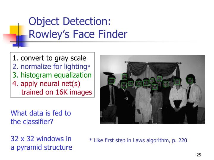Object Detection: