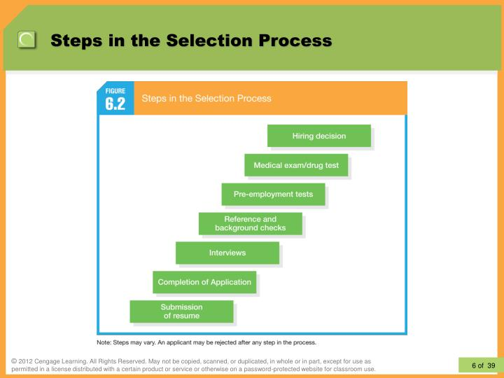 ppt - employee selection powerpoint presentation