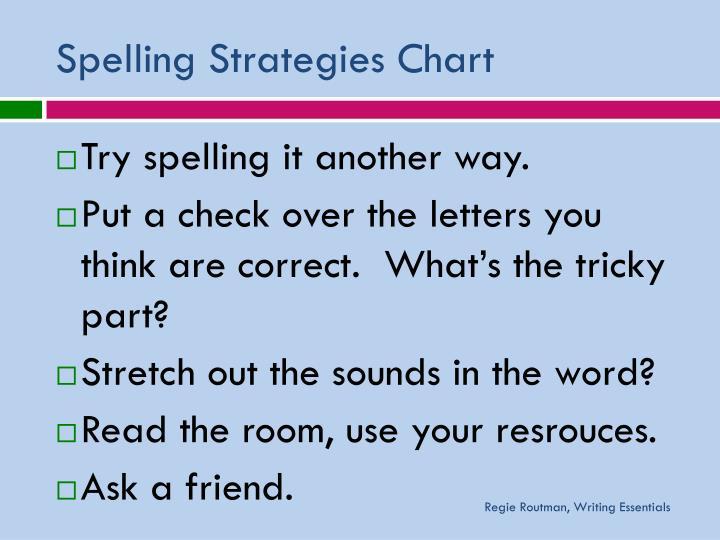 Spelling Strategies Chart