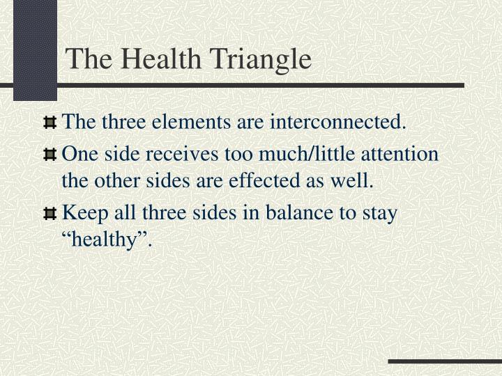 The Health Triangle
