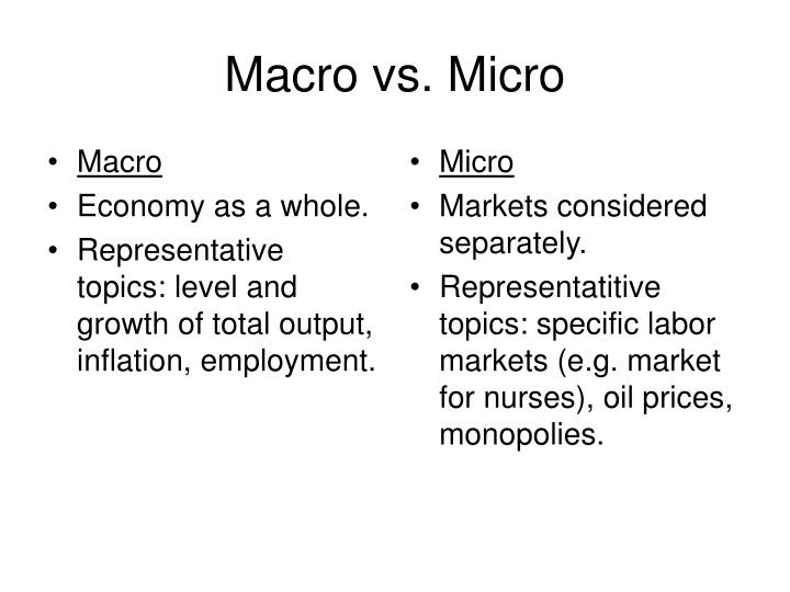 macro and micro causes of financial Factors affecting the performance of small and micro start offering basic business and financial management have been cited as the main causes of failure of.