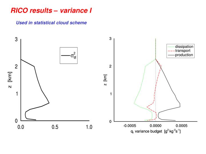RICO results – variance I