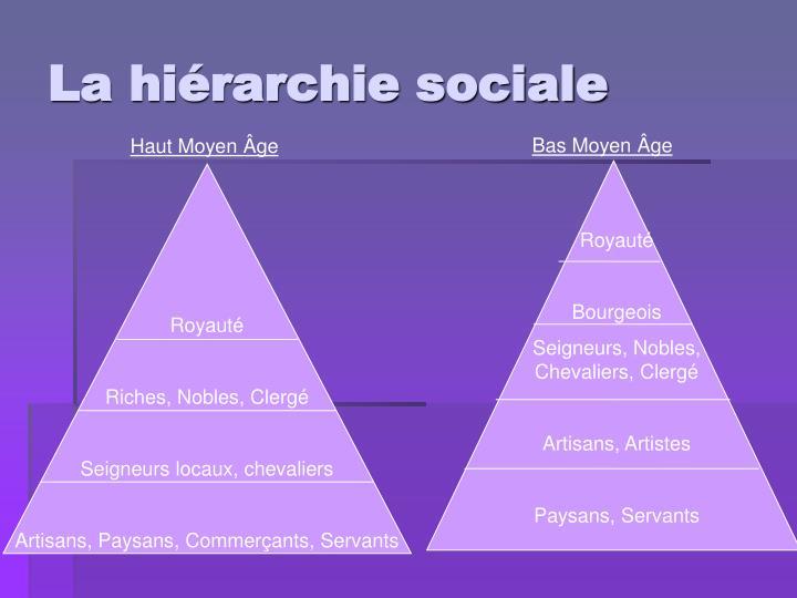 La hi rarchie sociale