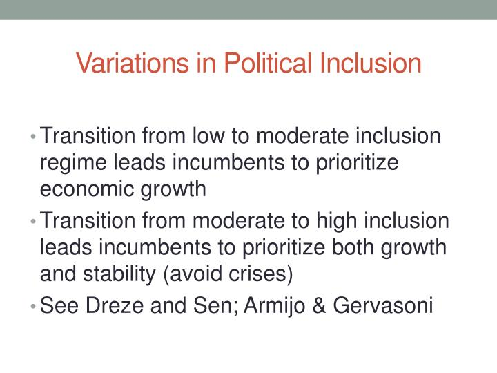 Variations in Political Inclusion
