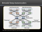 bimodal deep autoencoders