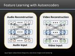 feature learning with autoencoders