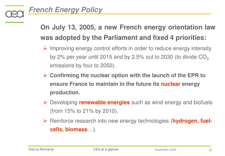 French Energy Policy