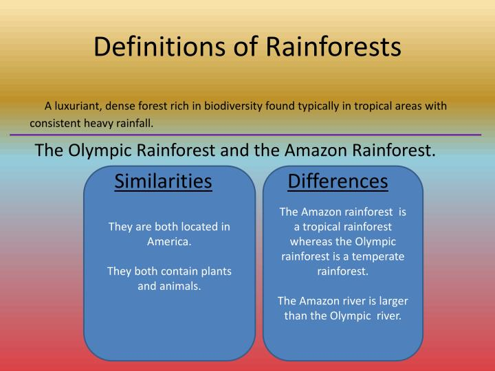 Definitions of Rainforests