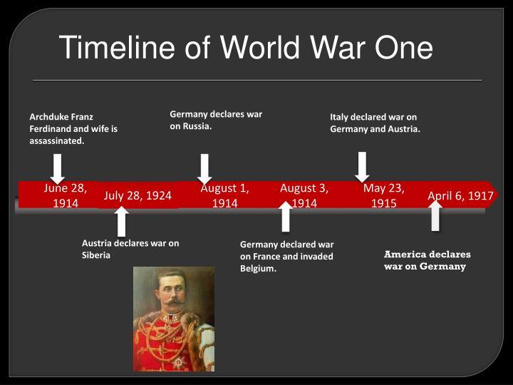 Timeline of World War One