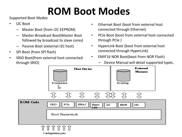 Rom boot modes