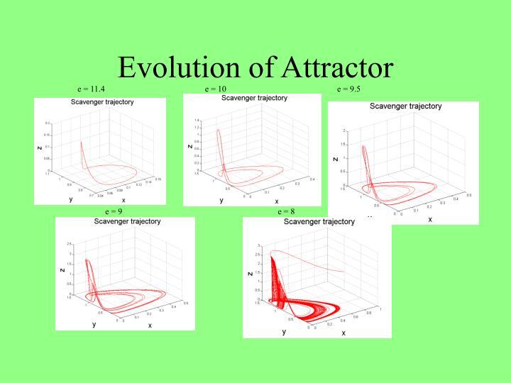 Evolution of Attractor
