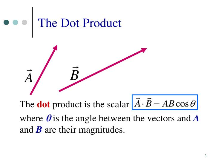 The dot product1