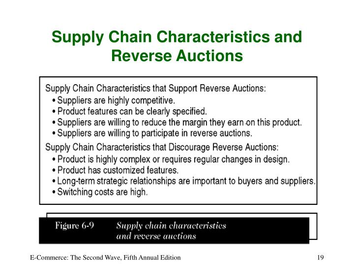 Supply Chain Characteristics and Reverse Auctions