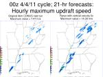 00z 4 4 11 cycle 21 hr forecasts hourly maximum updraft speed