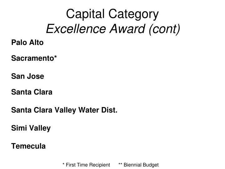 Capital Category