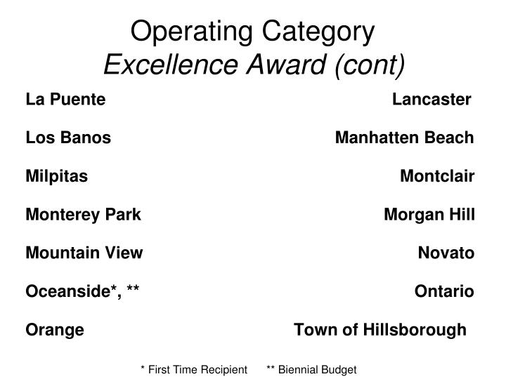 Operating category excellence award cont1