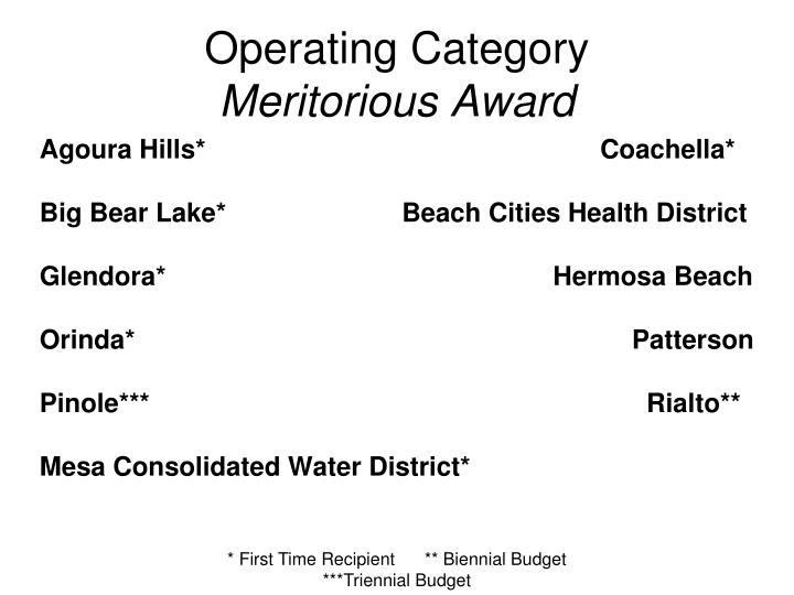 Operating Category