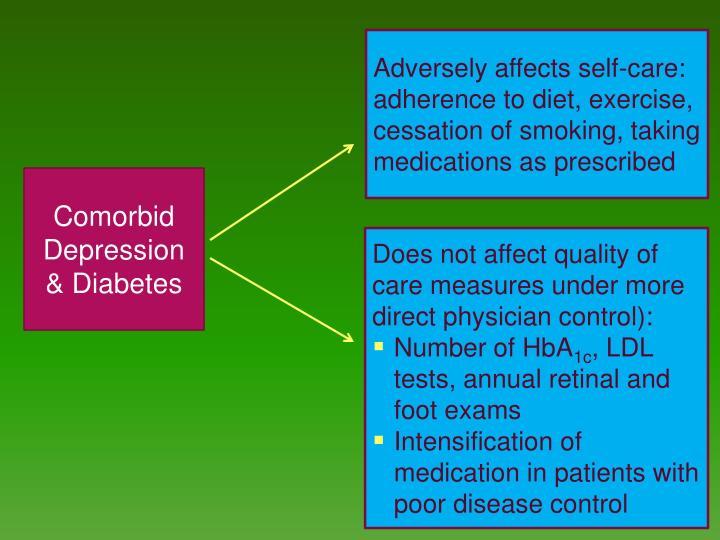 Comorbid Depression & Diabetes