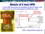 sketch of 5 inch hpd