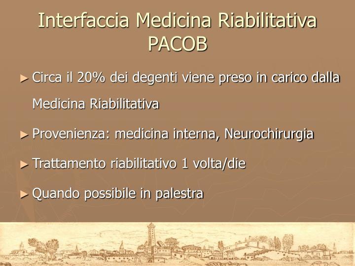 Interfaccia Medicina Riabilitativa