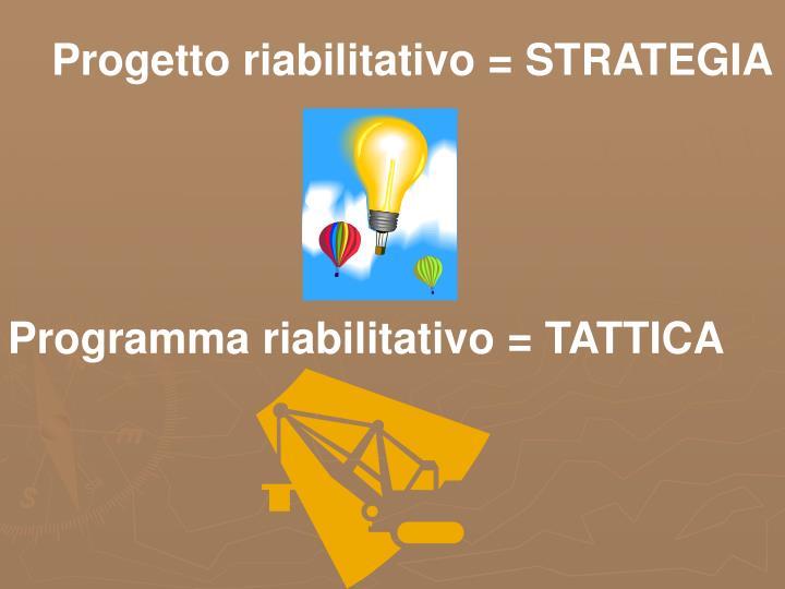Progetto riabilitativo = STRATEGIA